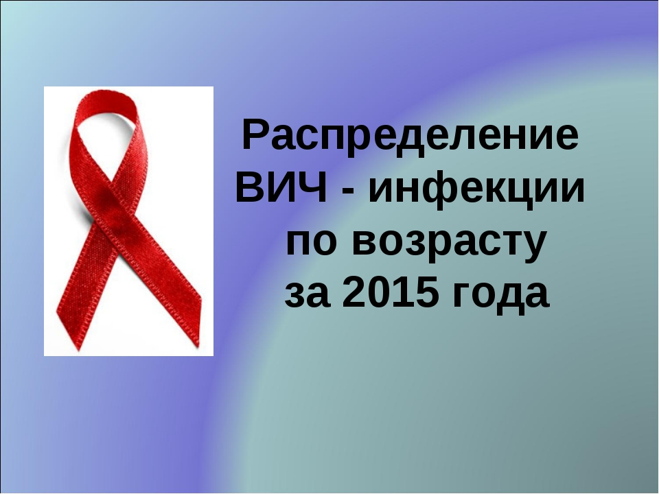 Распределение ВИЧ - инфекции по возрасту за 2015 года