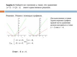 Задача 4. Найдите все значения а, такие, что уравнение |x+3| - 1=|2x - a| име
