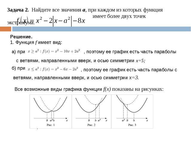 Задача 2. Найдите все значения a, при каждом из которых функция имеет более д...