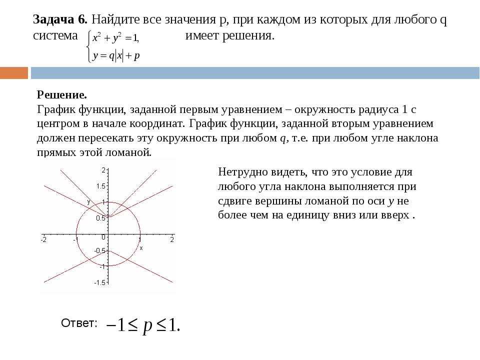 Задача 6. Найдите все значения р, при каждом из которых для любого q система...