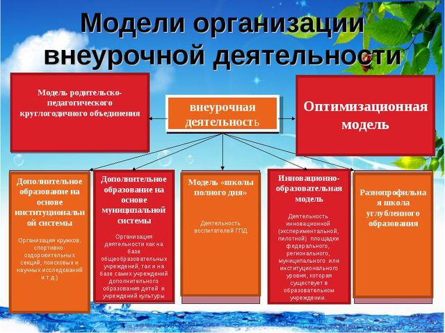 Модели организации внеурочной деятельности внеурочная деятельность Дополнител...