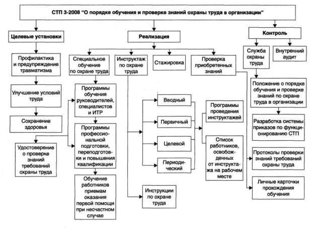 Охрана труда инструкции скачать в домах для престарелых какие дома престарелых в россии