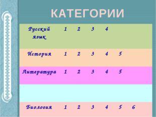 Русский язык 2: Какой парный знак используется и в русском языке и в математи