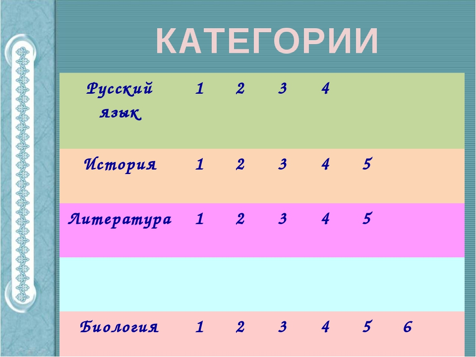 Русский язык 2: Какой парный знак используется и в русском языке и в математи...