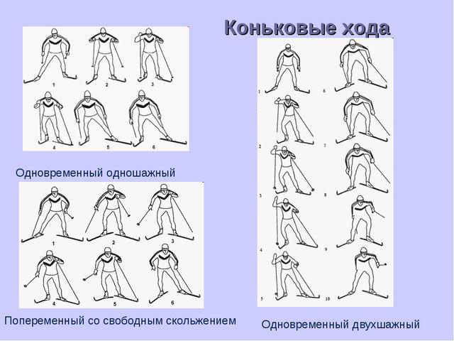 Одновременный одношажный Коньковые хода Попеременный со свободным скольжением...