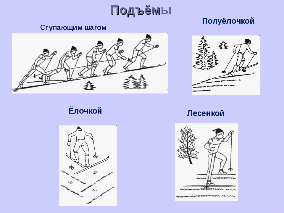 Подъёмы Ступающим шагом Полуёлочкой Ёлочкой Лесенкой