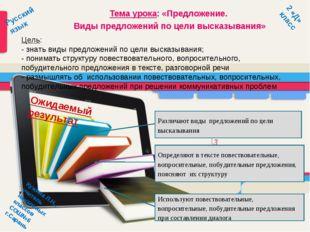 Тема урока: «Предложение. Виды предложений по цели высказывания» Русский язык