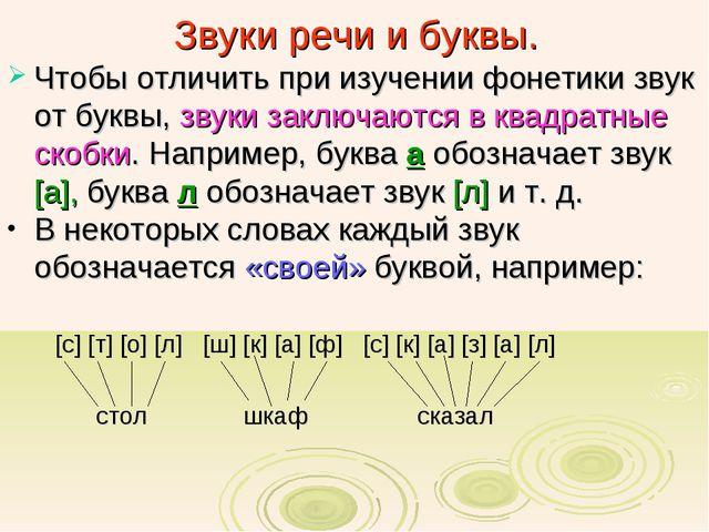Звуки речи и буквы. Чтобы отличить при изучении фонетики звук от буквы, звуки...