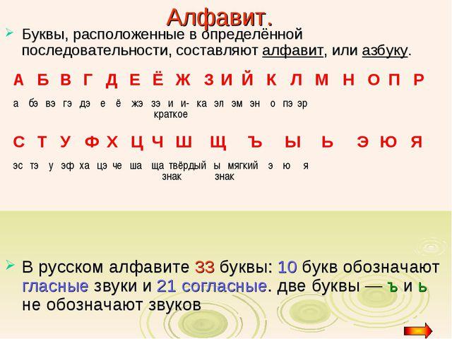 Алфавит. Буквы, расположенные в определённой последовательности, составляют а...