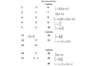 Практическая работа 1 уровень  1-36 217 328 409 5210 2 урове