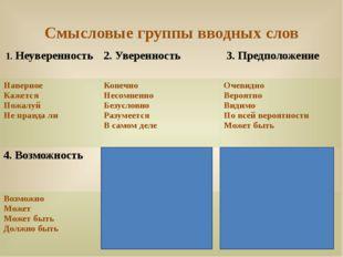 Смысловые группы вводных слов 1.Неуверенность 2.Уверенность 3.Предположение Н