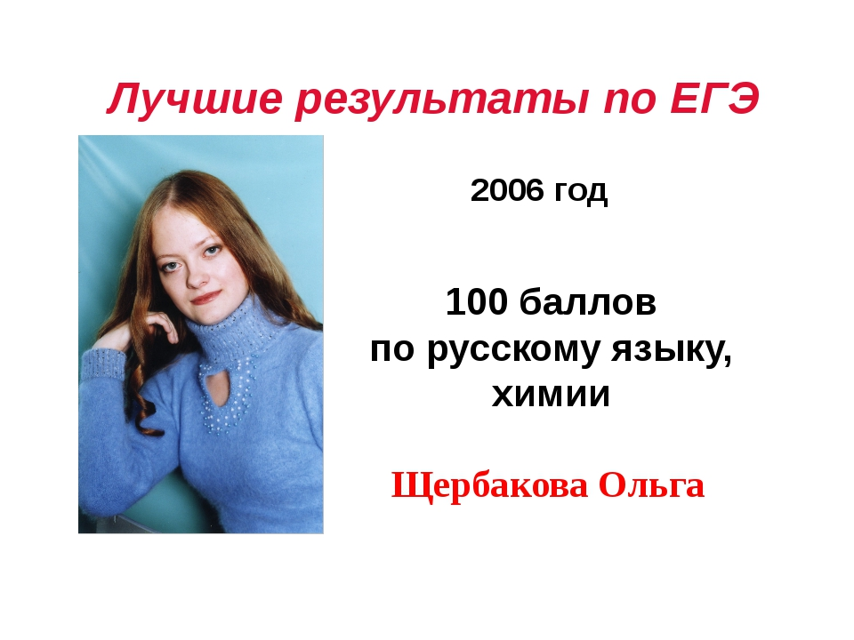 Лучшие результаты по ЕГЭ 100 баллов по русскому языку, химии Щербакова Ольга...