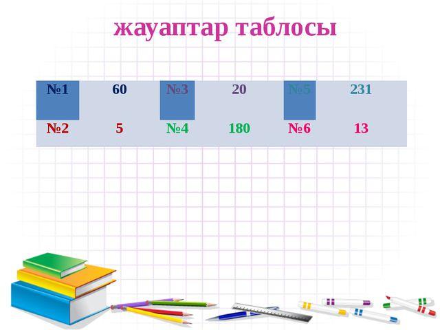 жауаптар таблосы №1 60 №3 20 №5 231 №2 5 №4 180 №6 13