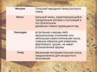 МазуркаПольский народный танец быстрого темпа ВальсБальныйтанец,характери