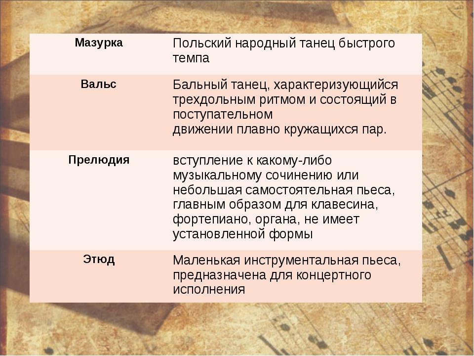 МазуркаПольский народный танец быстрого темпа ВальсБальныйтанец,характери...