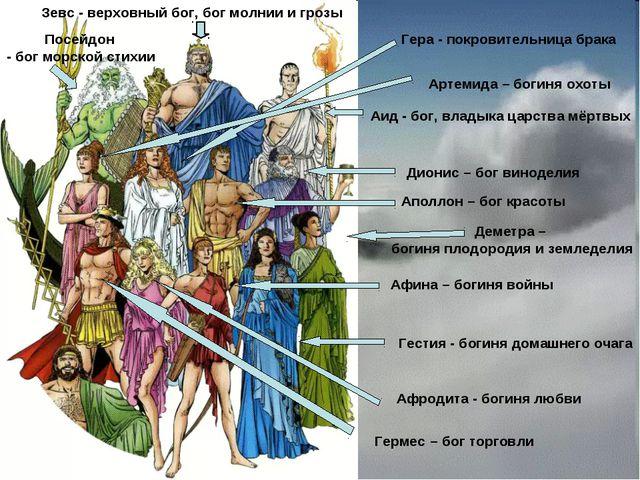 Зевс - верховный бог, бог молнии и грозы Гера - покровительница брака Деметра...