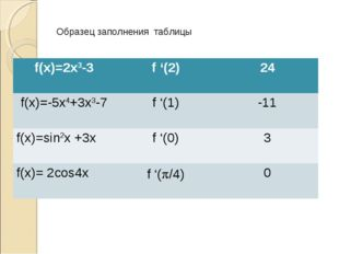 Образец заполнения таблицы f(x)=2x3-3 f '(2)24 f(x)=-5x4+3x3-7 f '(1) -11