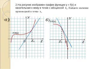 2.На рисунке изображен график функции у = f(x) и касательная к нему в точке