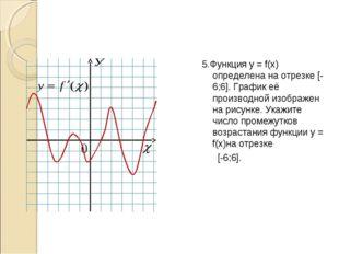 5.Функция у = f(х) определена на отрезке [-6;6]. График её производной изобра
