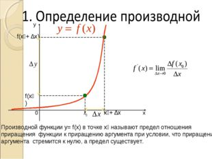 Производной функции у= f(x) в точке х₀ называют предел отношения приращения