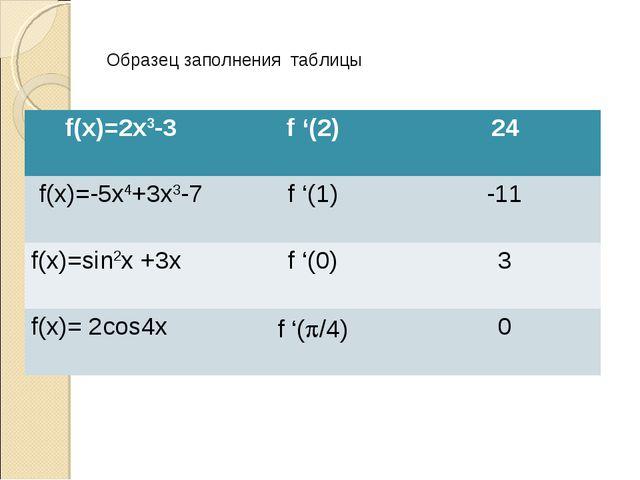 Образец заполнения таблицы f(x)=2x3-3 f '(2)24 f(x)=-5x4+3x3-7 f '(1) -11...