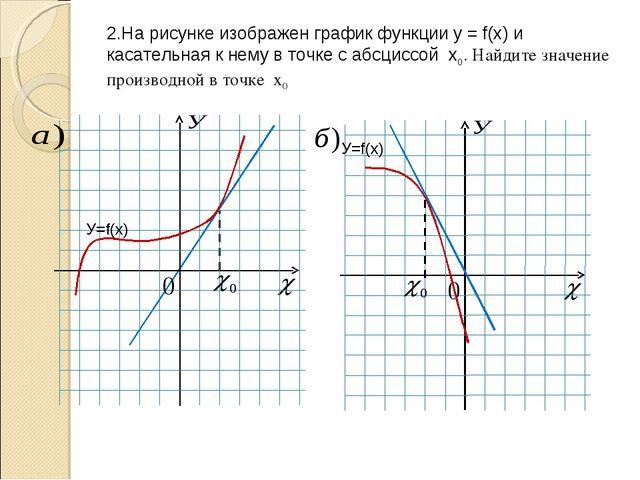 2.На рисунке изображен график функции у = f(x) и касательная к нему в точке...