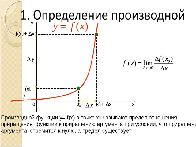 Производной функции у= f(x) в точке х₀ называют предел отношения приращения...