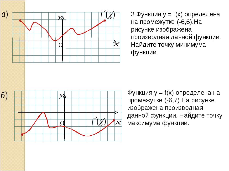 3.Функция у = f(х) определена на промежутке (-6,6).На рисунке изображена прои...