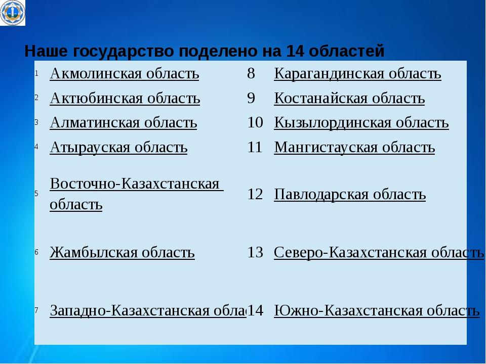 Наше государство поделено на 14 областей 1 Акмолинскаяобласть 8 Карагандинска...