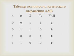 Таблица истинности логического выражения A&B * * ABABA&B 00111 011