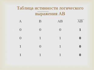 Таблица истинности логического выражения A۷B * * ABA۷BA۷B 0001 0110
