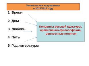 Концепты русской культуры, нравственно-философские, ценностные понятия 1. Вр