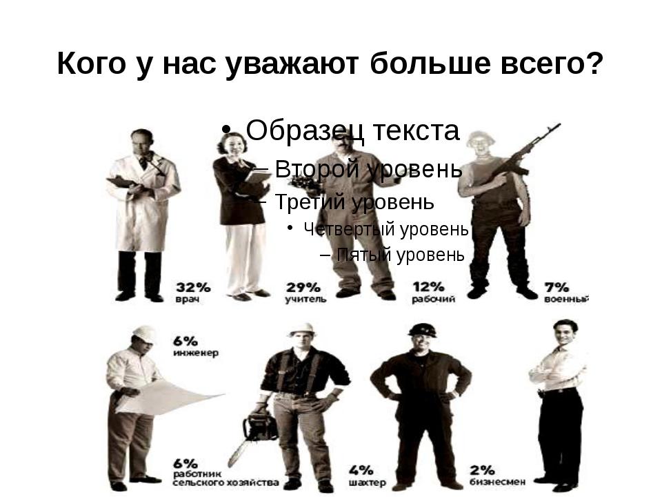 Кого у нас уважают больше всего?