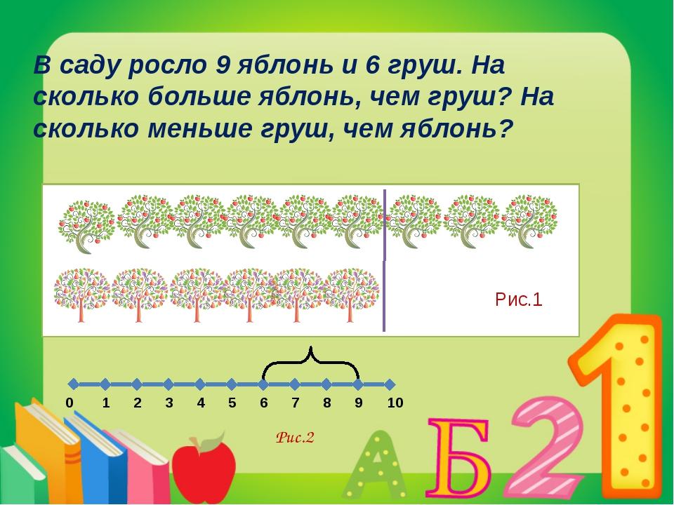 В саду росло 9 яблонь и 6 груш. На сколько больше яблонь, чем груш? На скольк...