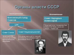 Законодательные Исполнительные Всесоюзный съезд Советов Совет Народных Комисс