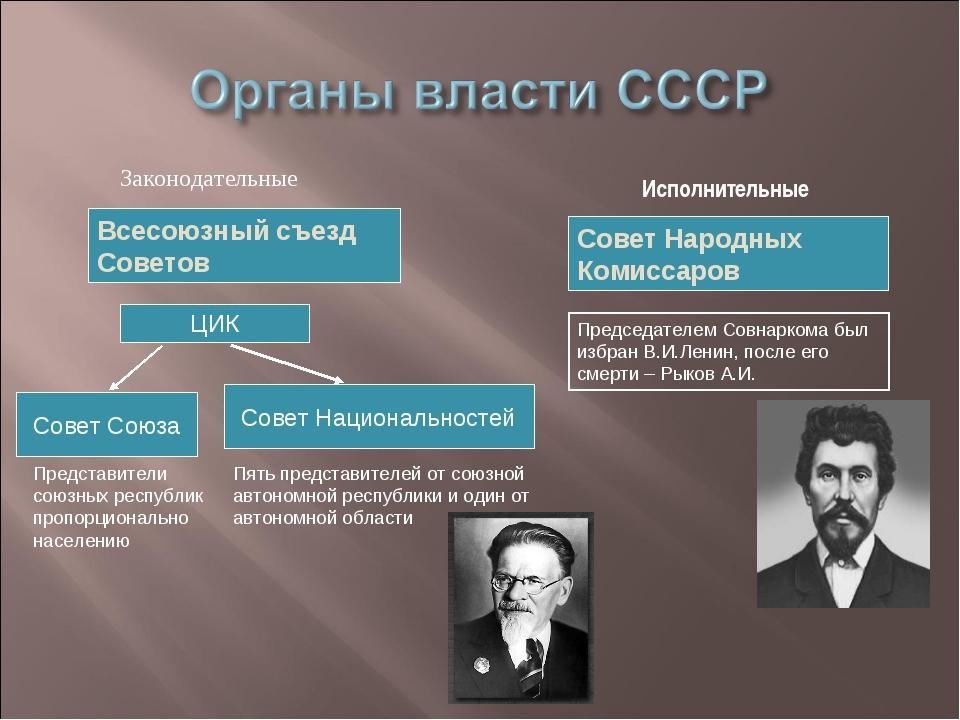 Законодательные Исполнительные Всесоюзный съезд Советов Совет Народных Комисс...