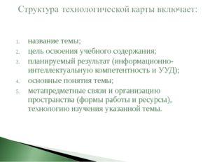 название темы; цель освоения учебного содержания; планируемый результат (инфо