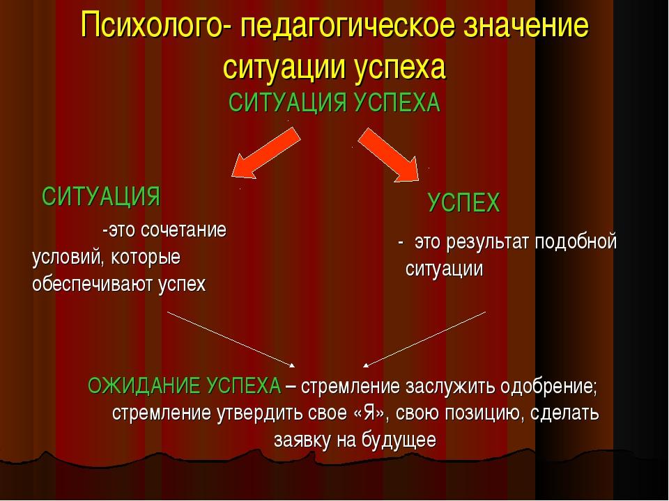 Психолого- педагогическое значение ситуации успеха СИТУАЦИЯ УСПЕХА ОЖИДАНИЕ У...
