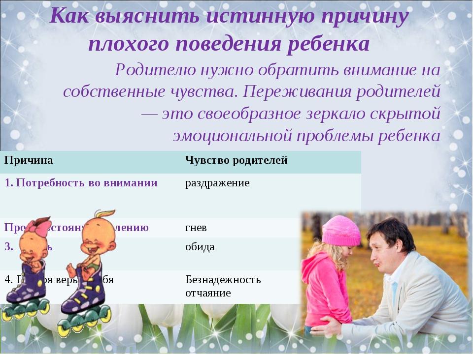 Как выяснить истинную причину плохого поведения ребенка Родителю нужно обрати...