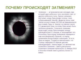 ПОЧЕМУ ПРОИСХОДЯТ ЗАТМЕНИЯ? Затмение — астрономическая ситуация, при которой