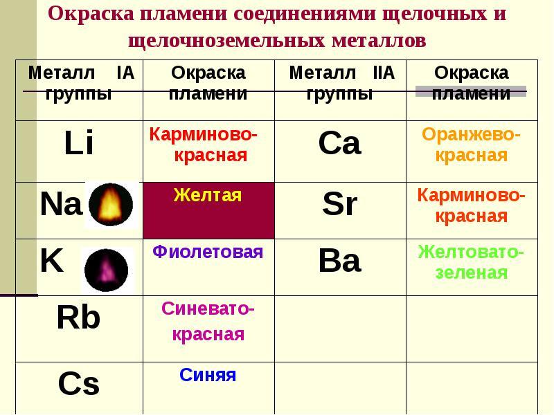 http://mypresentation.ru/documents/f82064c69ae3e2921daec85ea1b0f04a/img10.jpg