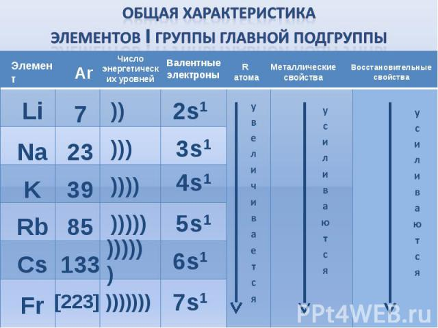 http://fs1.ppt4web.ru/images/95258/156336/640/img5.jpg