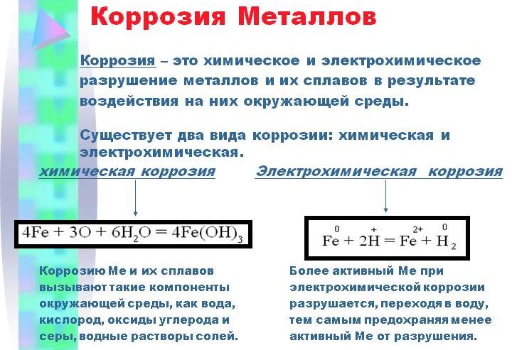 http://tutmet.ru/wp-content/uploads/2015/01/himicheskaja-jelektrohimicheskaja-korrozija-metallov-mehanizm-vidy-7.jpg