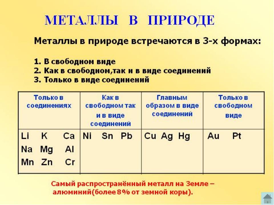 http://fs00.infourok.ru/images/doc/301/300236/img19.jpg