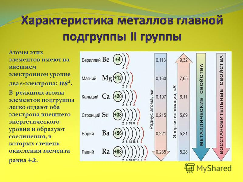 http://images.myshared.ru/17/1157369/slide_1.jpg