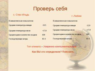 Проверь себя с. Спас-Ильдь г..Любим Тип климата – Умеренно-континентальный Ка
