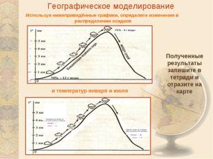 Географическое моделирование Используя нижеприведённые графики, определите из