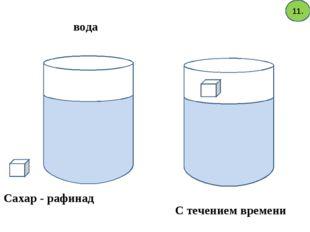 вода Сахар - рафинад С течением времени 11.