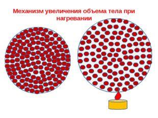 Механизм увеличения объема тела при нагревании