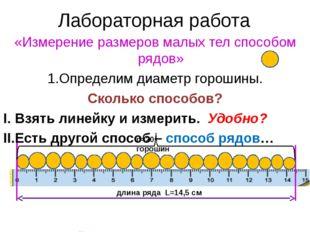 Лабораторная работа «Измерение размеров малых тел способом рядов» Определим д